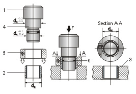 Sliding Bearing Installation